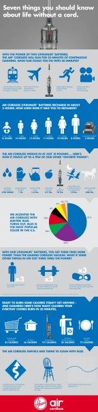 Hoover_AirCordless_Infographic_R3